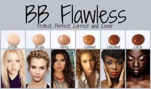 bb flawless examples