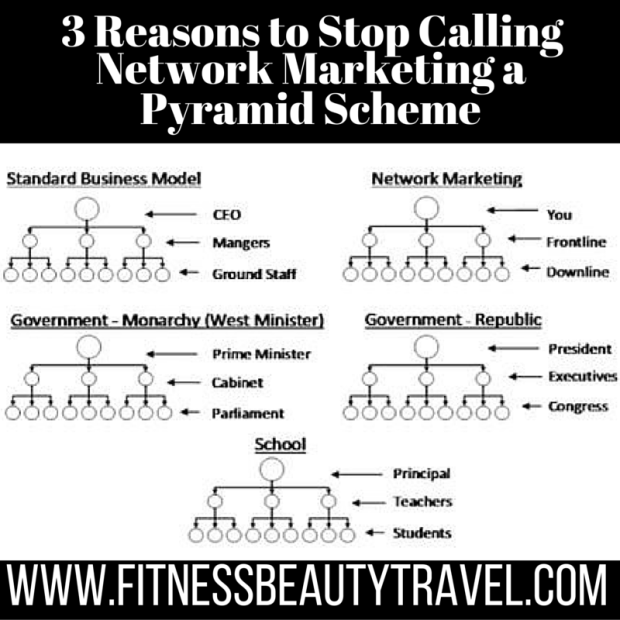 www.fitnessbeautytravel